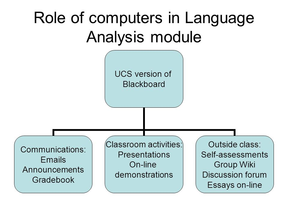 Formative assessment strategy Gibbs and Simpson (2004-05): Frequent assignments or tests (such as computer-based assessment) can distribute student effort across the course… while infrequent assignments… may result in intensive studying for a week or two immediately prior to the assignment deadline, while topics not covered by the assignment can be largely ignored.