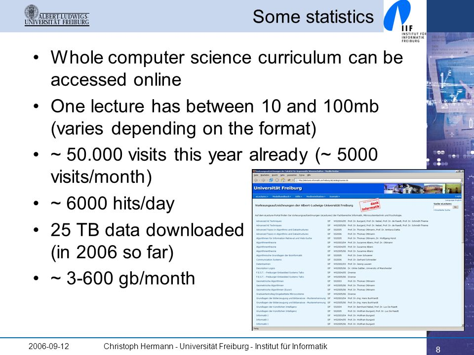8 2006-09-12Christoph Hermann - Universität Freiburg - Institut für Informatik Some statistics Whole computer science curriculum can be accessed onlin