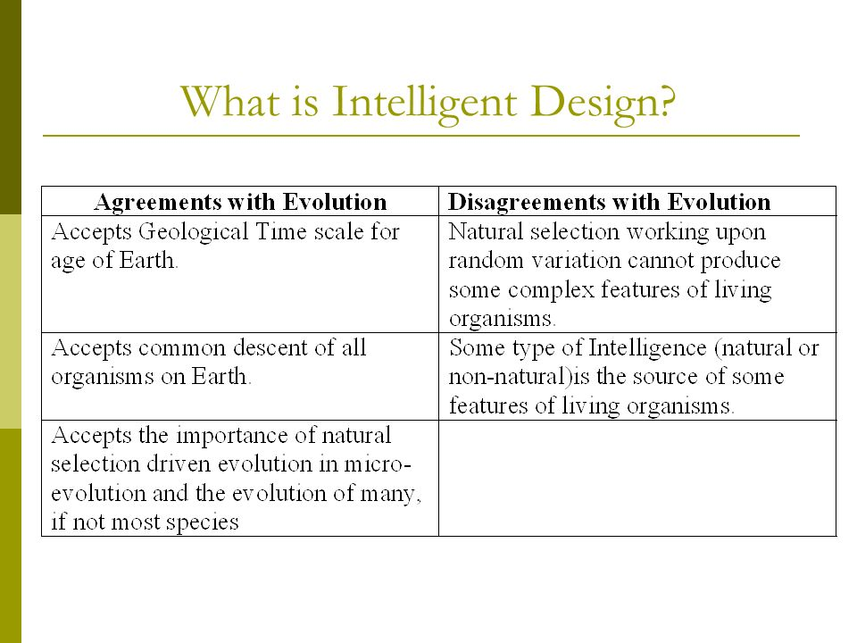What is Intelligent Design