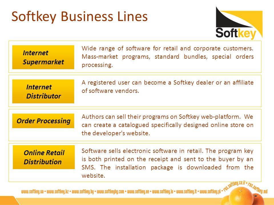 Softkey Business Lines Internet Distributor A registered user can become a Softkey dealer or an affiliate of software vendors. Internet Supermarket Wi