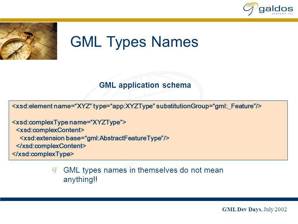 GML Dev Days, July 2002 GML Types Names 300.003,1234.232 306.234, 1235.090 … GML instance