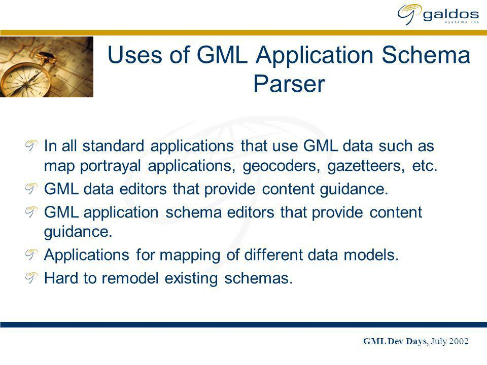 GML Dev Days, July 2002 GML Application Schema Parser (Content Examiner) Easier task than validating.