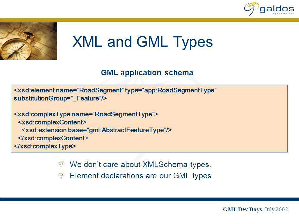 GML Dev Days, July 2002 XML and GML Types 300.003,1234.232 306.234, 1235.090 … GML instance
