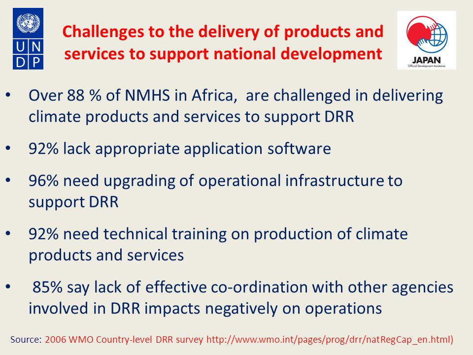 Challenges to the delivery of products and services to support national development Source: 2006 WMO Country-level DRR survey http://www.wmo.int/pages