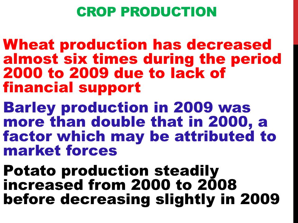 Wheat production has decreased almost six times during the period 2000 to 2009 due to lack of financial support Barley production in 2009 was more tha