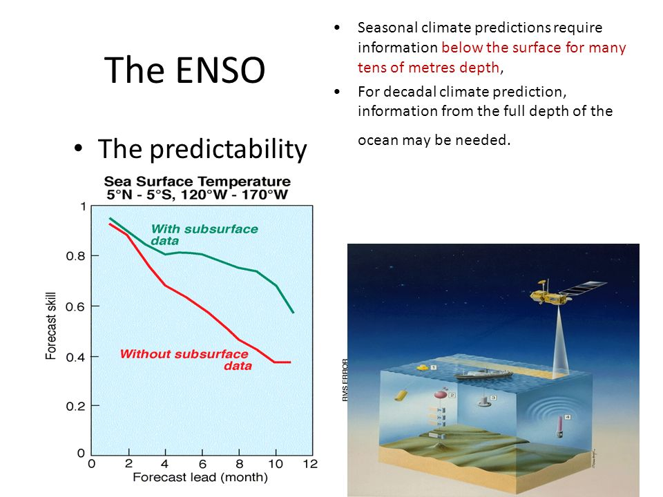 The ENSO The predictability Seasonal climate predictions require information below the surface for many tens of metres depth, For decadal climate prediction, information from the full depth of the ocean may be needed.