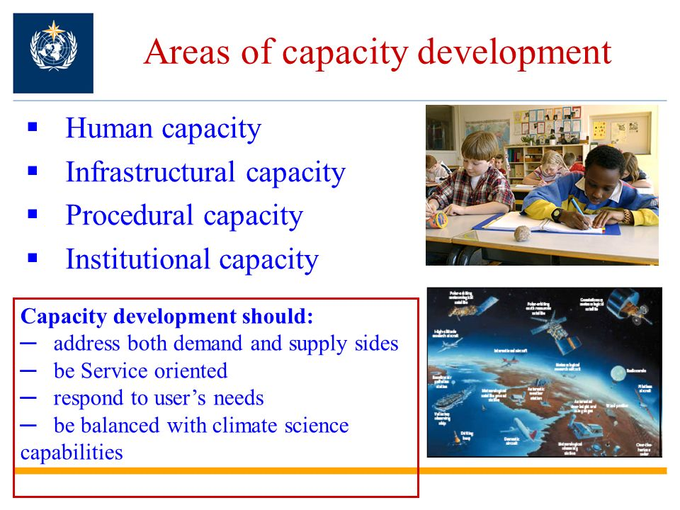 Areas of capacity development Human capacity Infrastructural capacity Procedural capacity Institutional capacity Capacity development should: address both demand and supply sides be Service oriented respond to users needs be balanced with climate science capabilities