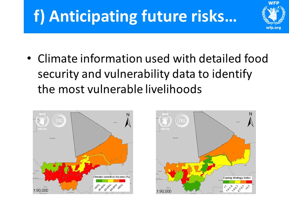 f) Anticipating future risks… Climate information used with detailed food security and vulnerability data to identify the most vulnerable livelihoods