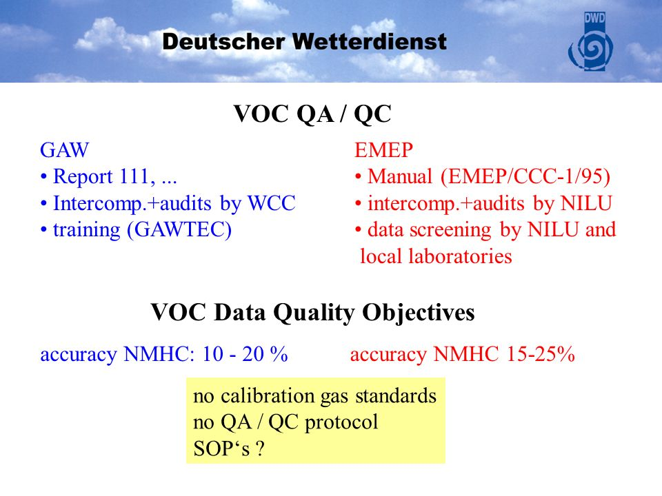 accuracy NMHC: 10 - 20 % VOC Data Quality Objectives accuracy NMHC 15-25% GAW Report 111,... Intercomp.+audits by WCC training (GAWTEC) VOC QA / QC EM