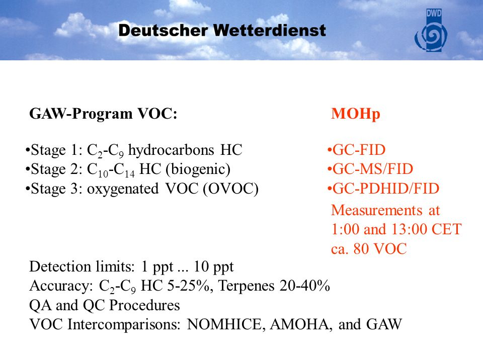 GAW-Program VOC: Stage 1: C 2 -C 9 hydrocarbons HC Stage 2: C 10 -C 14 HC (biogenic) Stage 3: oxygenated VOC (OVOC) MOHp GC-FID GC-MS/FID GC-PDHID/FID Detection limits: 1 ppt...