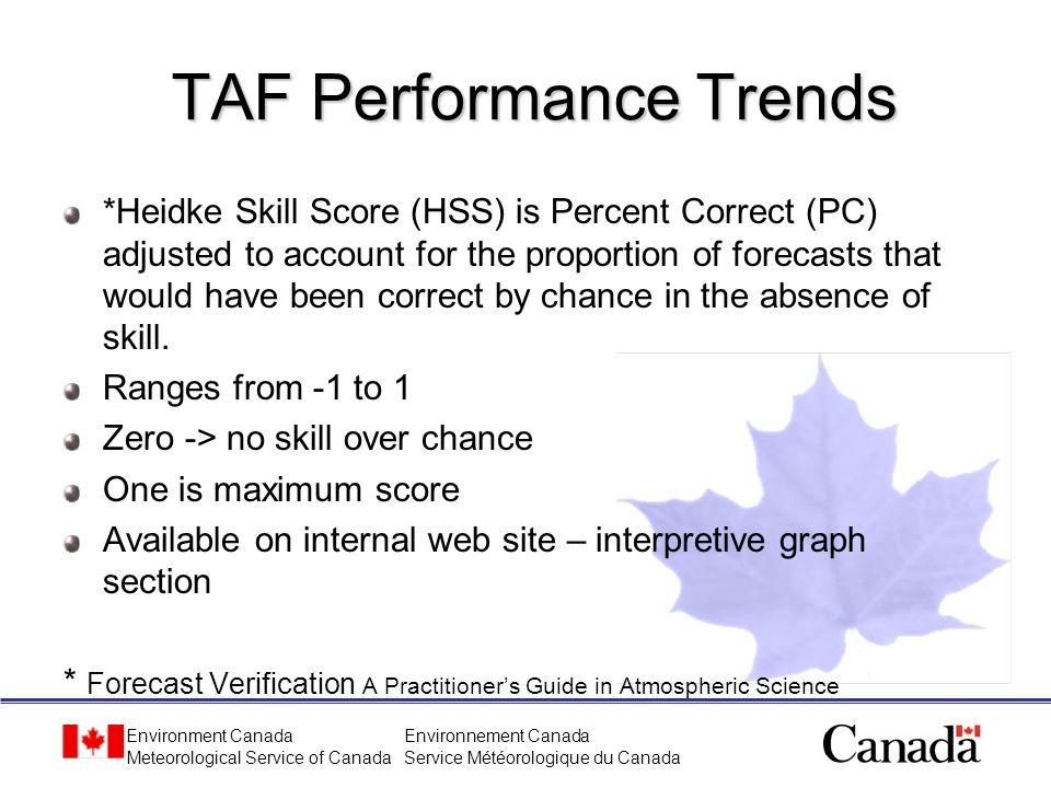 Environment Canada Meteorological Service of Canada Environnement Canada Service Météorologique du Canada TAF Performance Trends *Heidke Skill Score (