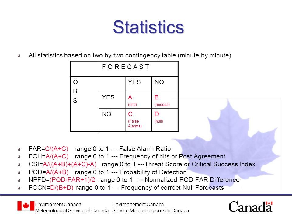 Environment Canada Meteorological Service of Canada Environnement Canada Service Météorologique du Canada Statistics All statistics based on two by tw
