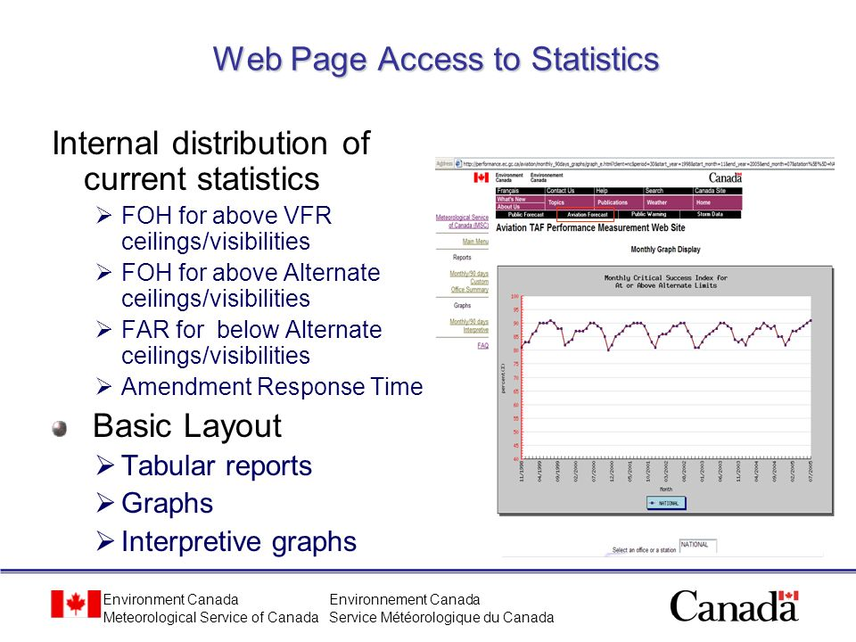 Environment Canada Meteorological Service of Canada Environnement Canada Service Météorologique du Canada Web Page Access to Statistics Internal distr