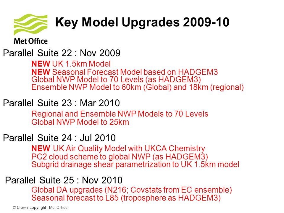 © Crown copyright Met Office Parallel Suite 22 : Nov 2009 NEW UK 1.5km Model NEW Seasonal Forecast Model based on HADGEM3 Global NWP Model to 70 Level