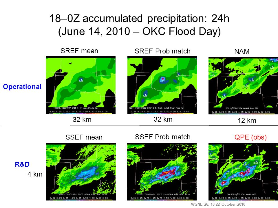 WGNE 26, 18-22 October 2010 11 SSEF mean SSEF Prob match QPE (obs) 4 km SREF mean SREF Prob match NAM 32 km 12 km 32 km 18–0Z accumulated precipitation: 24h (June 14, 2010 – OKC Flood Day) Operational R&D
