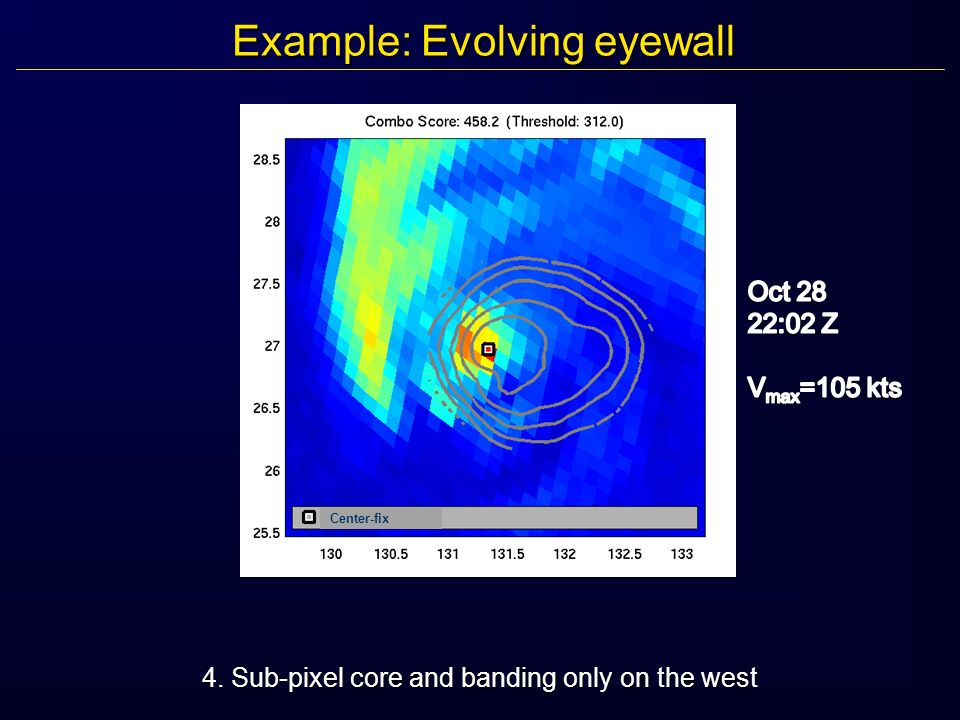 Example: Evolving eyewall 4. Sub-pixel core and banding only on the west Center-fix