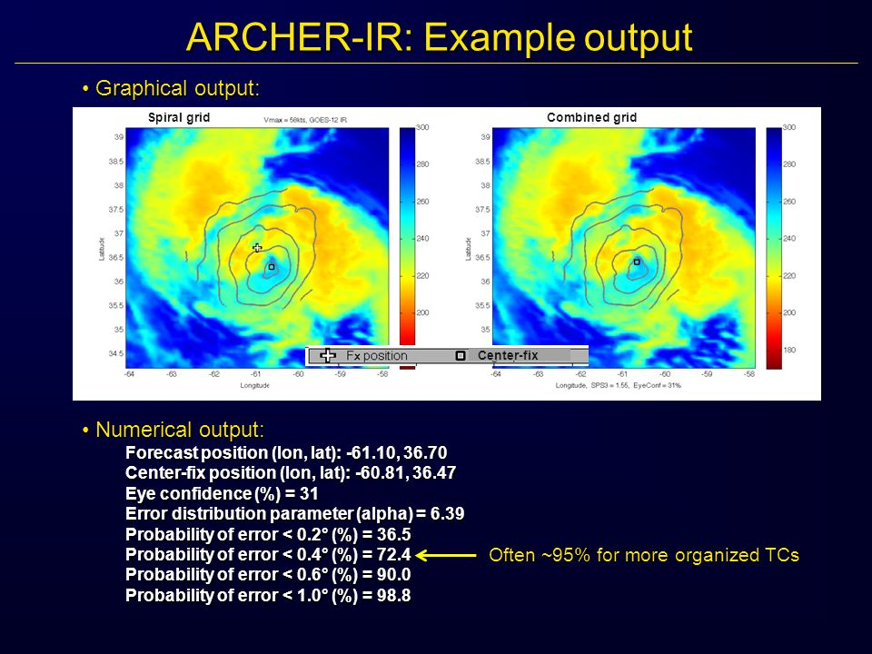 ARCHER-IR: Example output Numerical output: Numerical output: Forecast position (lon, lat): -61.10, 36.70 Center-fix position (lon, lat): -60.81, 36.47 Eye confidence (%) = 31 Error distribution parameter (alpha) = 6.39 Probability of error < 0.2° (%) = 36.5 Probability of error < 0.4° (%) = 72.4 Probability of error < 0.6° (%) = 90.0 Probability of error < 1.0° (%) = 98.8 Graphical output: Graphical output: Center-fix Spiral grid Combined grid Often ~95% for more organized TCs