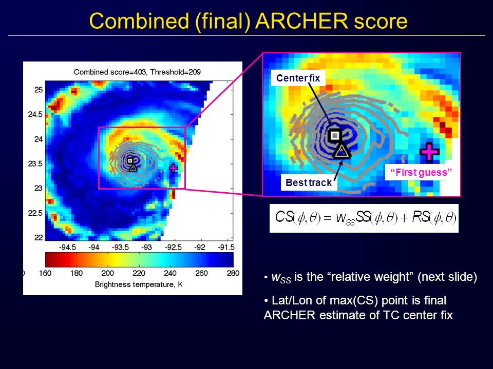 Combined (final) ARCHER score w SS is the relative weight (next slide) w SS is the relative weight (next slide) Lat/Lon of max(CS) point is final ARCHER estimate of TC center fix Lat/Lon of max(CS) point is final ARCHER estimate of TC center fix First guess Center fix Best track