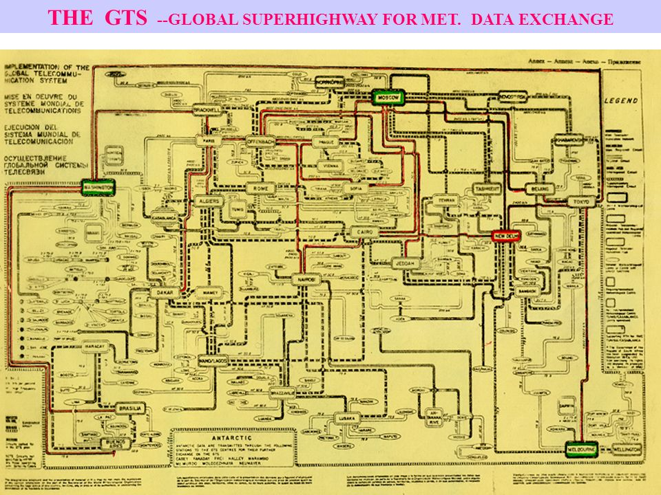 THE GTS --GLOBAL SUPERHIGHWAY FOR MET. DATA EXCHANGE
