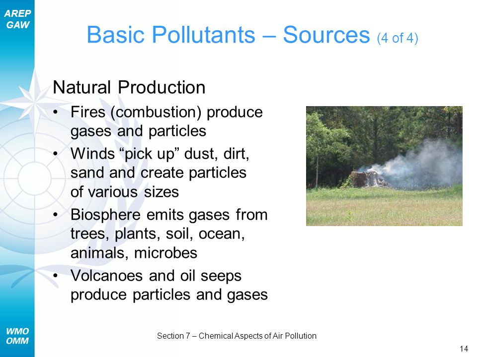 AREP GAW Section 7 – Chemical Aspects of Air Pollution 14 Basic Pollutants – Sources (4 of 4) Natural Production Fires (combustion) produce gases and