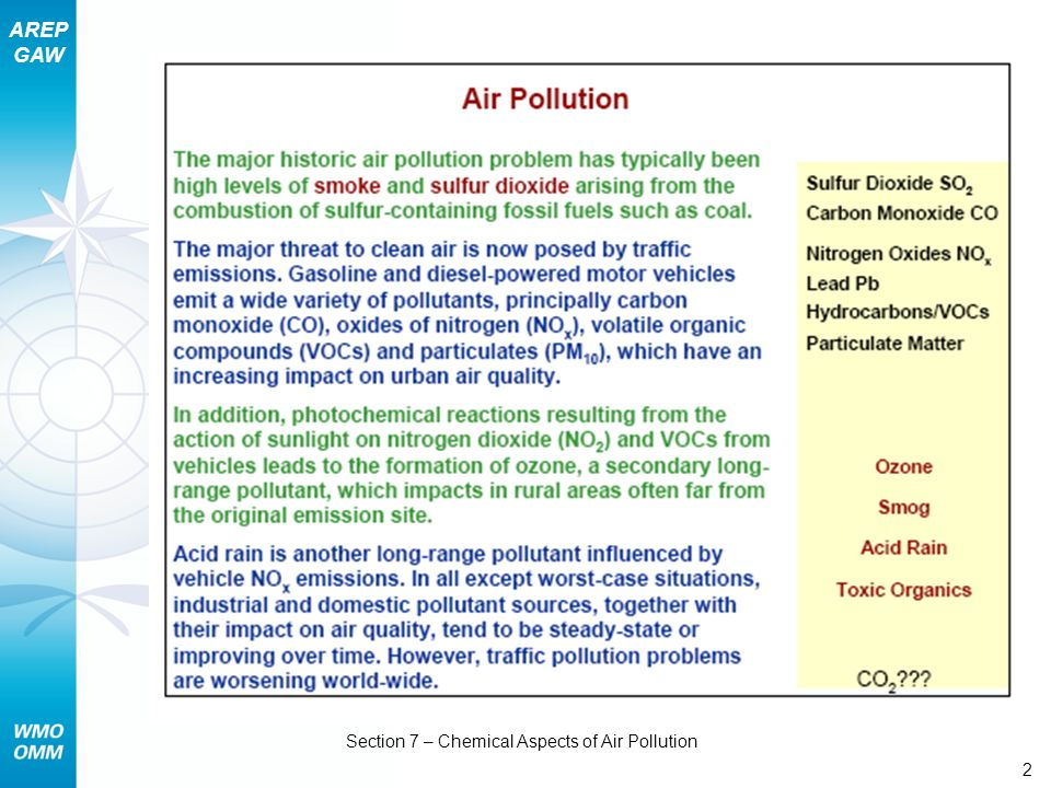 AREP GAW Section 7 – Chemical Aspects of Air Pollution 13 Basic Pollutants – Sources (3 of 4) Evaporation Thousands of chemical compounds Liquids evaporating or gases being released Some harmful by themselves, some react to produce other pollutants Many items you can smell are evaporative pollutants –Gasoline – benzene (sweet odor, toxic, carcinogenic) –Bleach – chlorine (toxic, greenhouse gas) –Trees – pinenes, limonene (ozone- and particulate matter forming) –Paint – volatile organic compounds (ozone- and particulate matter forming) –Baking bread, fermenting wine and beer – VOCs and ethanol (ozone-forming)