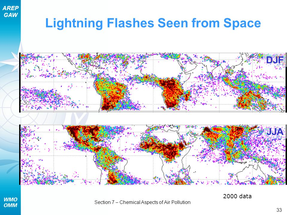 AREP GAW Section 7 – Chemical Aspects of Air Pollution 33 Lightning Flashes Seen from Space 2000 data DJF JJA