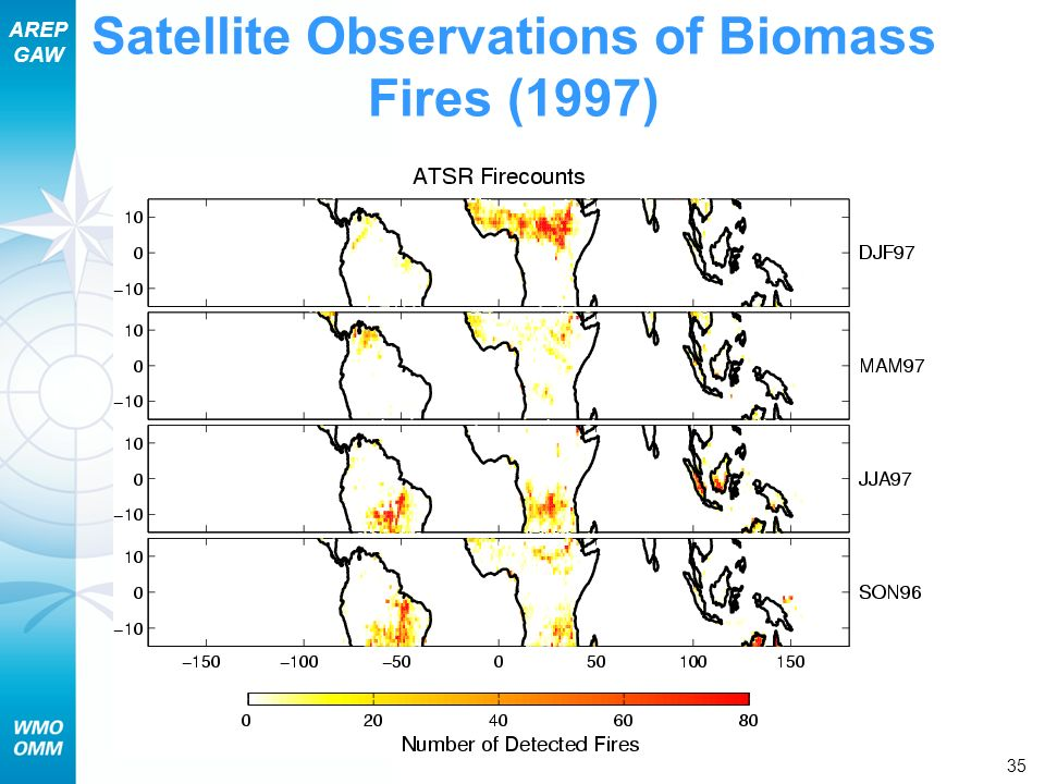 AREP GAW Section 7 – Chemical Aspects of Air Pollution 35 Satellite Observations of Biomass Fires (1997)