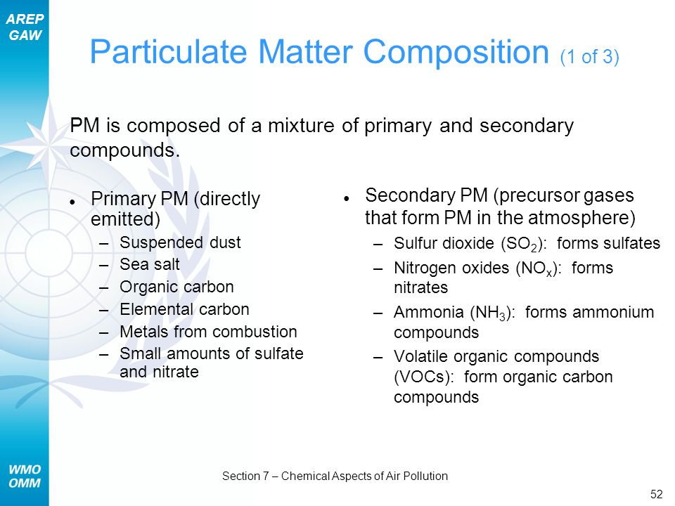 AREP GAW Section 7 – Chemical Aspects of Air Pollution 52 Particulate Matter Composition (1 of 3) Primary PM (directly emitted) –Suspended dust –Sea s