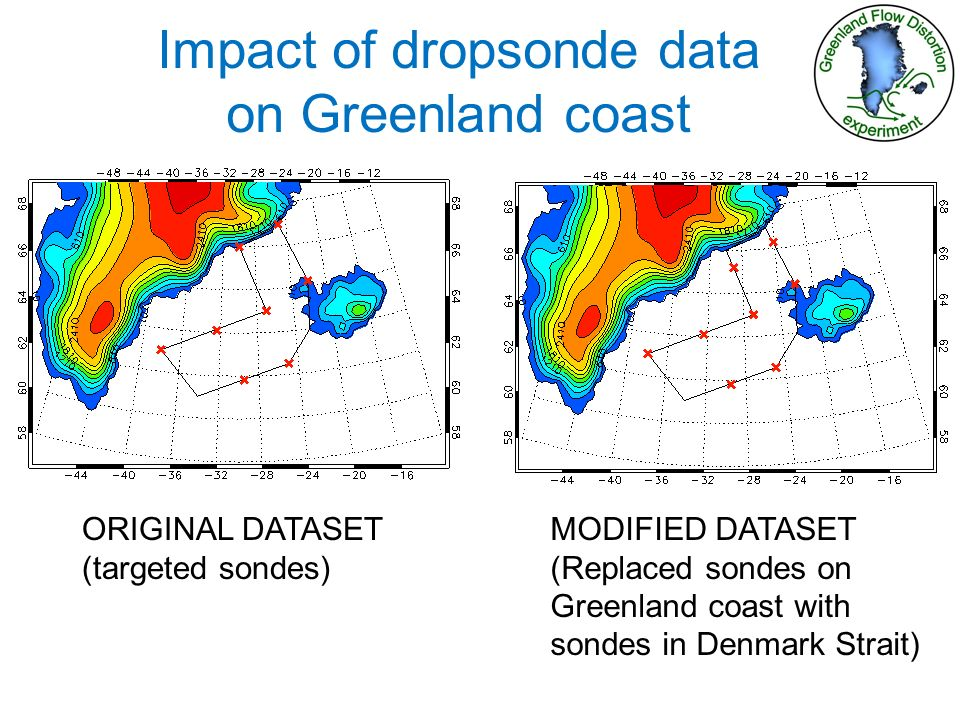 Impact of dropsonde data on Greenland coast ORIGINAL DATASET (targeted sondes) MODIFIED DATASET (Replaced sondes on Greenland coast with sondes in Denmark Strait)