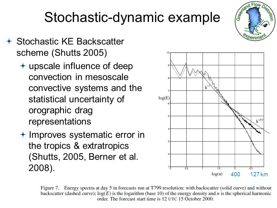 Stochastic-dynamic example Stochastic KE Backscatter scheme (Shutts 2005) upscale influence of deep convection in mesoscale convective systems and the statistical uncertainty of orographic drag representations Improves systematic error in the tropics & extratropics (Shutts, 2005, Berner et al.