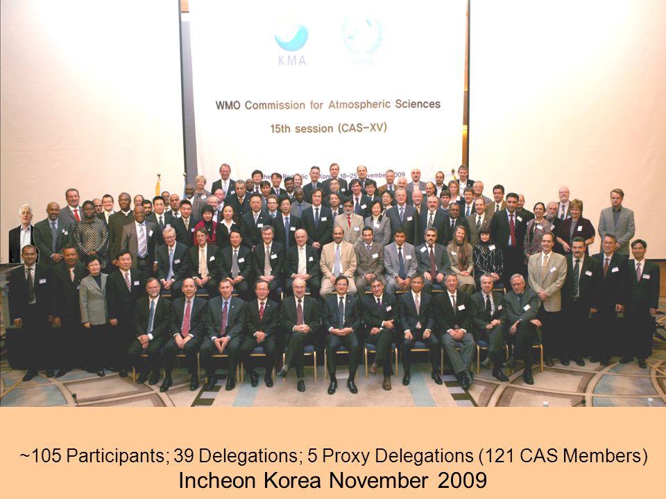 ~105 Participants; 39 Delegations; 5 Proxy Delegations (121 CAS Members) Incheon Korea November 2009