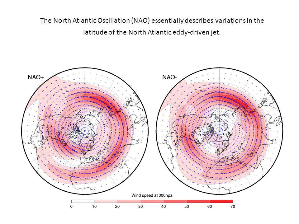 The North Atlantic Oscillation (NAO) essentially describes variations in the latitude of the North Atlantic eddy-driven jet.
