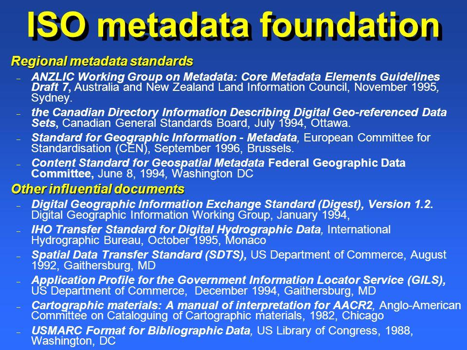 ISO metadata foundation Regional metadata standards Regional metadata standards – – ANZLIC Working Group on Metadata: Core Metadata Elements Guidelines Draft 7, Australia and New Zealand Land Information Council, November 1995, Sydney.