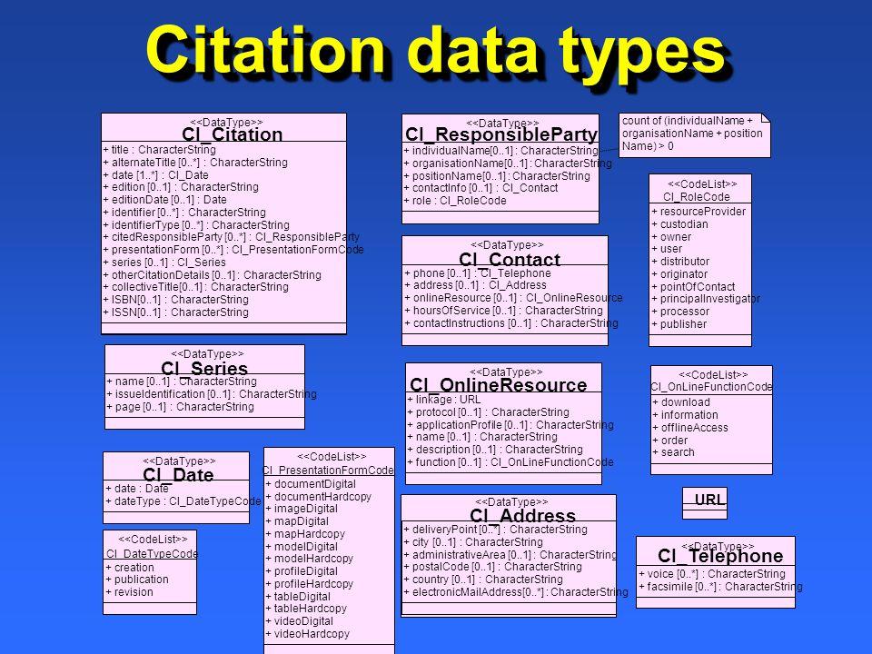 Citation data types