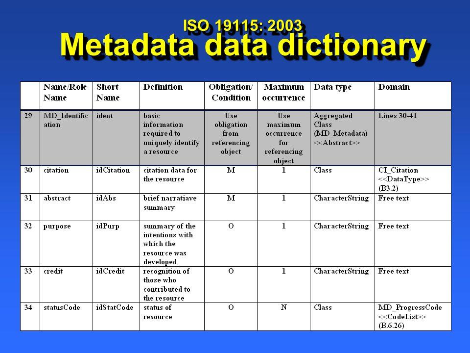 ISO 19115: 2003 Metadata data dictionary