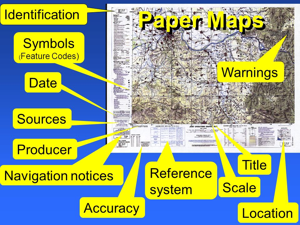 Title Symbols ( Feature Codes) Identification Scale Accuracy Producer Navigation notices Reference system Sources Warnings Location Date Paper Maps