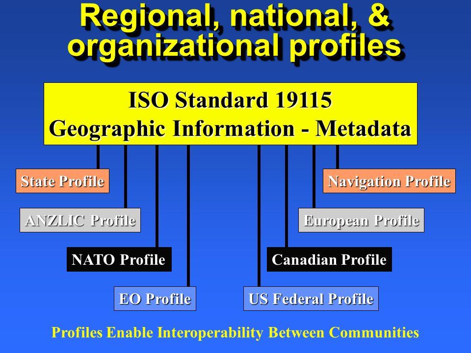 Regional, national, & organizational profiles ANZLIC Profile Canadian Profile EO Profile European Profile US Federal Profile NATO Profile Profiles Enable Interoperability Between Communities ISO Standard 19115 Geographic Information - Metadata State Profile Navigation Profile