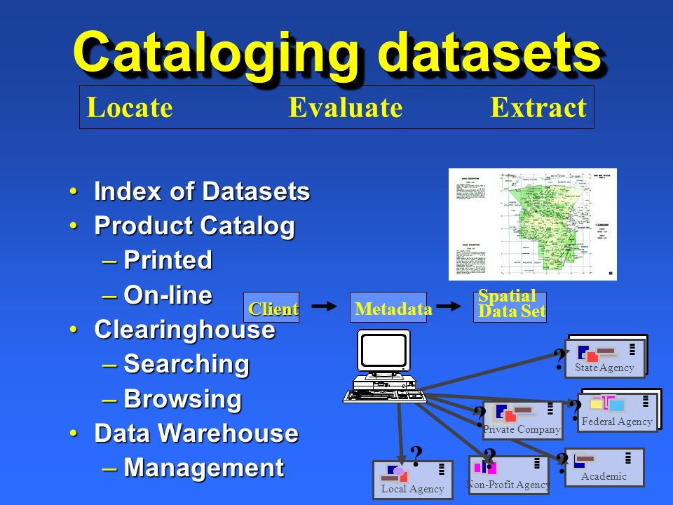 Cataloging datasets Index of DatasetsIndex of Datasets Product CatalogProduct Catalog –Printed –On-line ClearinghouseClearinghouse –Searching –Browsin