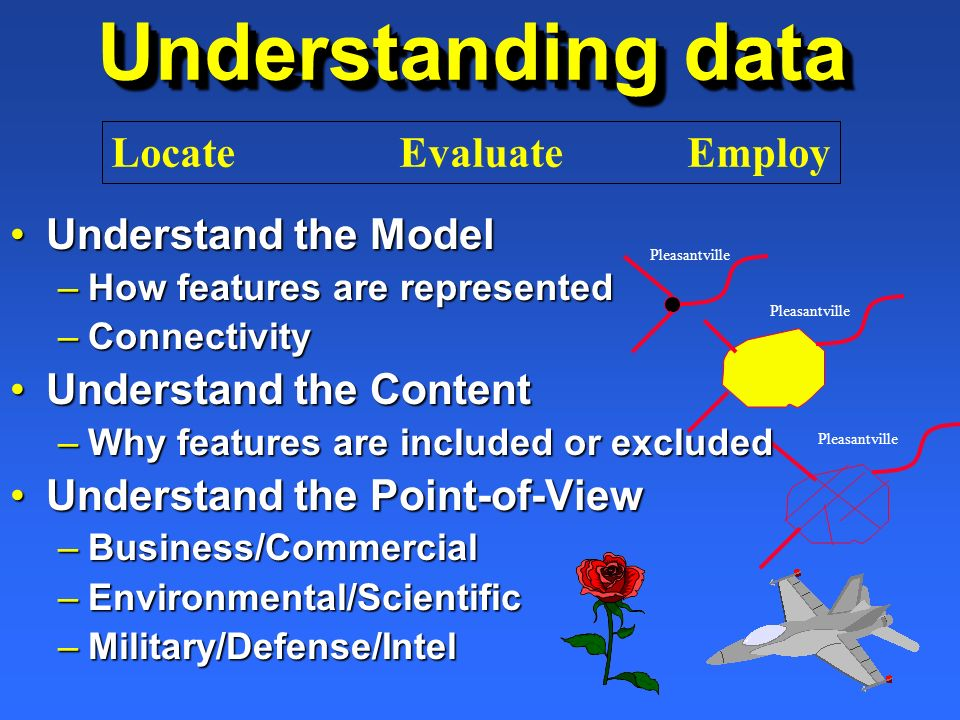 Pleasantville Understanding data Understand the ModelUnderstand the Model –How features are represented –Connectivity Understand the ContentUnderstand