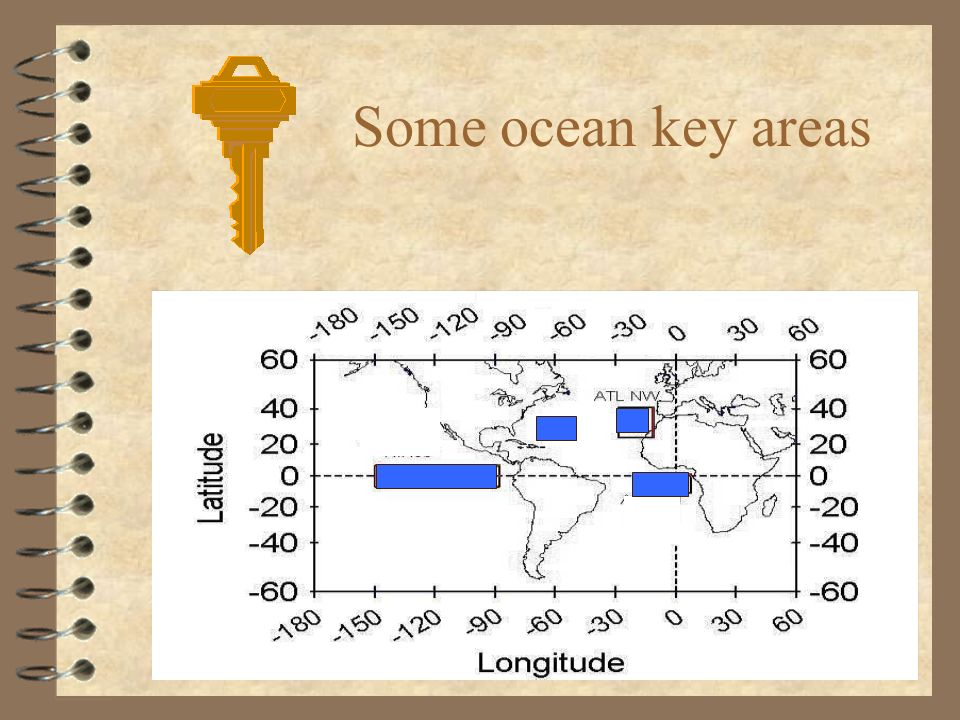 Some ocean key areas
