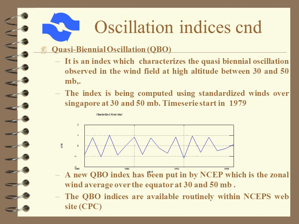 4 Quasi-Biennial Oscillation (QBO) –It is an index which characterizes the quasi biennial oscillation observed in the wind field at high altitude between 30 and 50 mb,.