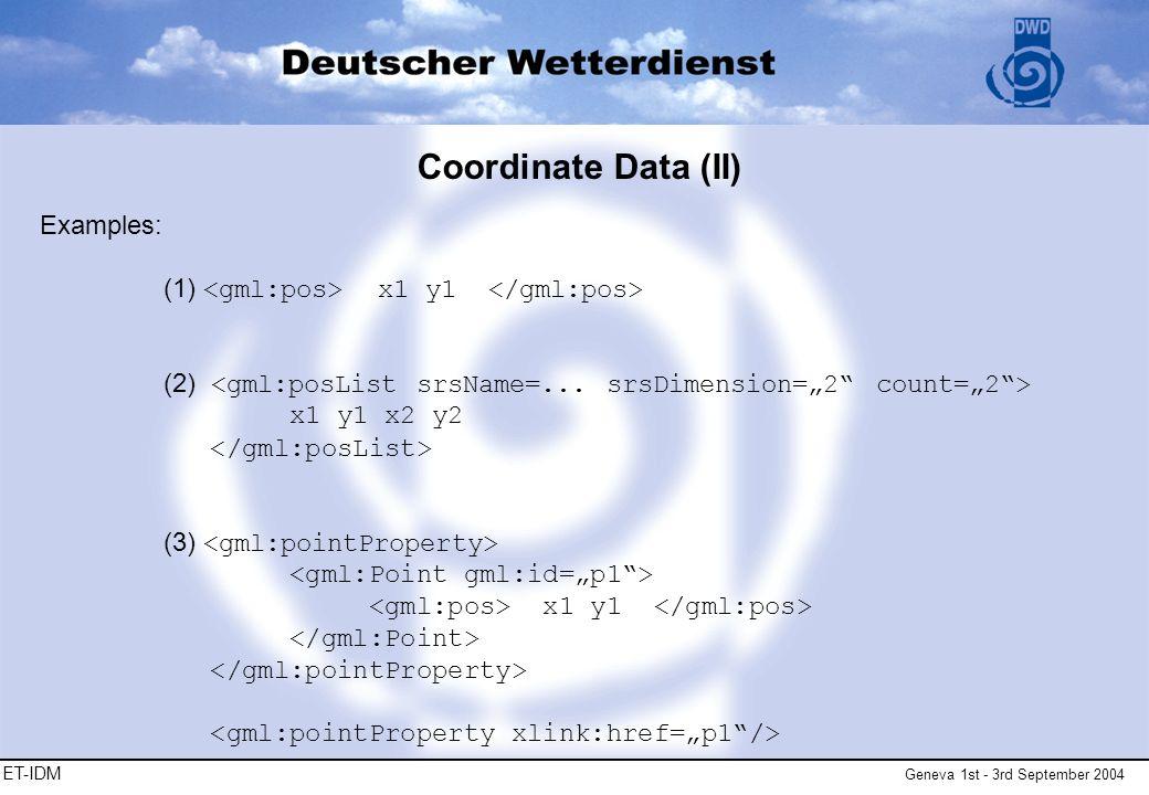 ET-IDM Geneva 1st - 3rd September 2004 Coordinate Data (II) (1) x1 y1 (2) x1 y1 x2 y2 (3) x1 y1 Examples: