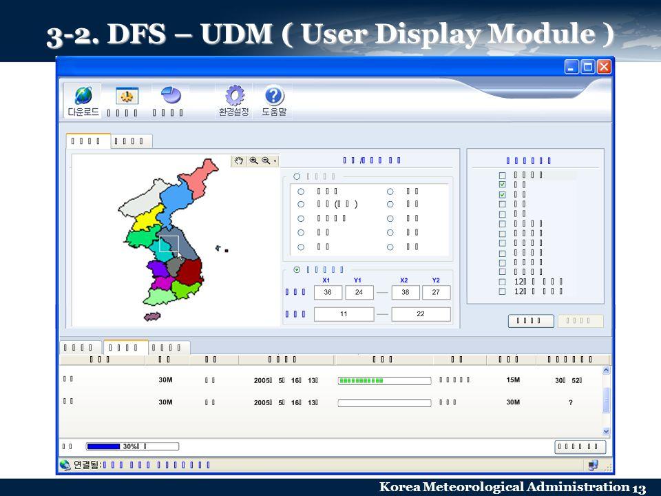Korea Meteorological Administration 13 3-2. DFS – UDM ( User Display Module )