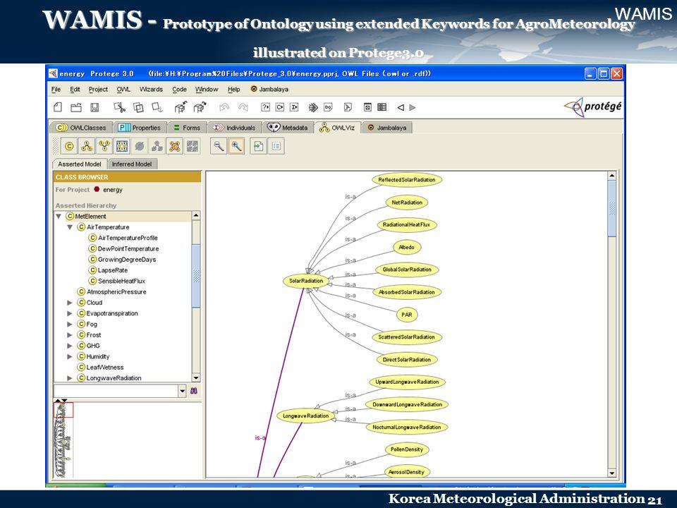 Korea Meteorological Administration 21 WAMIS - Prototype of Ontology using extended Keywords for AgroMeteorology illustrated on Protege3.0 WAMIS