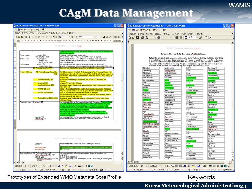 Korea Meteorological Administration 23 CAgM Data Management Prototypes of Extended WMO Metadata Core Profile Keywords WAMIS