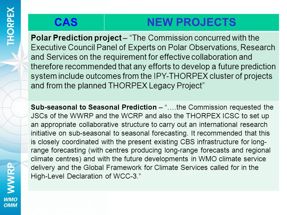 WWRP CASNEW PROJECTS Polar Prediction project – The Commission concurred with the Executive Council Panel of Experts on Polar Observations, Research and Services on the requirement for effective collaboration and therefore recommended that any efforts to develop a future prediction system include outcomes from the IPY-THORPEX cluster of projects and from the planned THORPEX Legacy Project Sub-seasonal to Seasonal Prediction – ….the Commission requested the JSCs of the WWRP and the WCRP and also the THORPEX ICSC to set up an appropriate collaborative structure to carry out an international research initiative on sub-seasonal to seasonal forecasting.