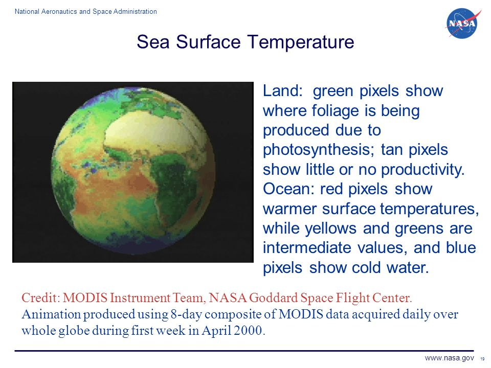 National Aeronautics and Space Administration www.nasa.gov 19 Sea Surface Temperature Land: green pixels show where foliage is being produced due to photosynthesis; tan pixels show little or no productivity.