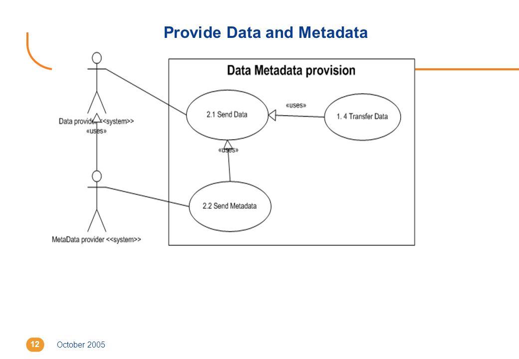 October 200512 Provide Data and Metadata