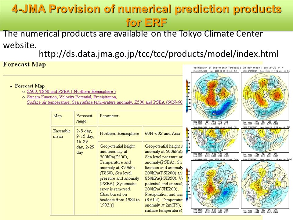 4-JMA Provision of numerical prediction products for ERF The numerical products are available on the Tokyo Climate Center website.