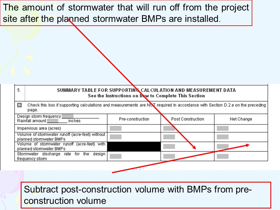 The amount of stormwater that will run off from the project site after the planned stormwater BMPs are installed. Subtract post-construction volume wi